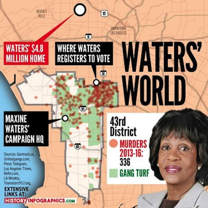 Waters' World